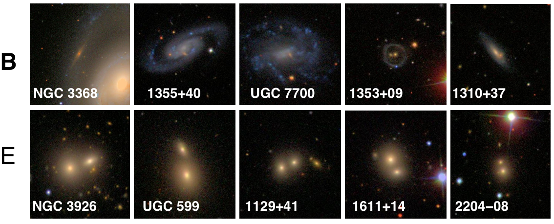 types of galaxies list - photo #2
