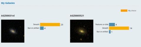 Navigator: My Galaxies