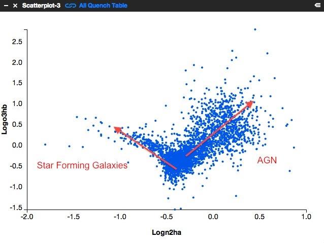 bpt galaxy galaxy zoo bpt diagram astronomy at fashall.co
