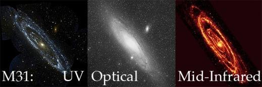 M31 at ultraviolet, optical, mid-IR wavelengths