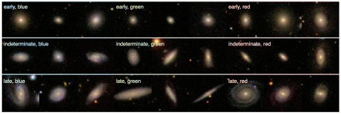 Example images of galaxies classified by you. There are blue, green and red spirals, and blue, green and red ellipticals.