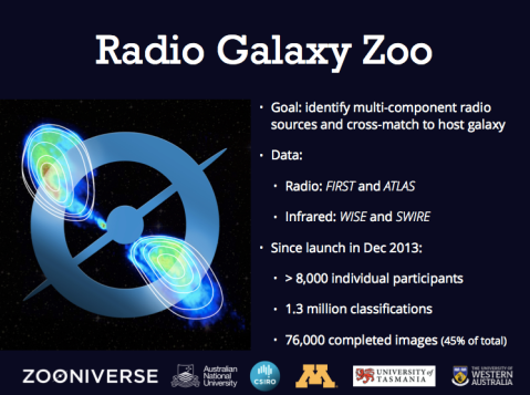 Example slide from K. Willett's talk on Radio Galaxy Zoo at the Bologna workshop.