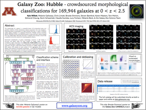 Kyle Willett's poster at the 227th AAS meeting. Click to download the full PDF.