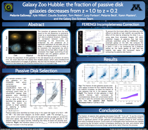 Melanie Galloway's poster at the 227th AAS meeting. Click to download the full PDF.