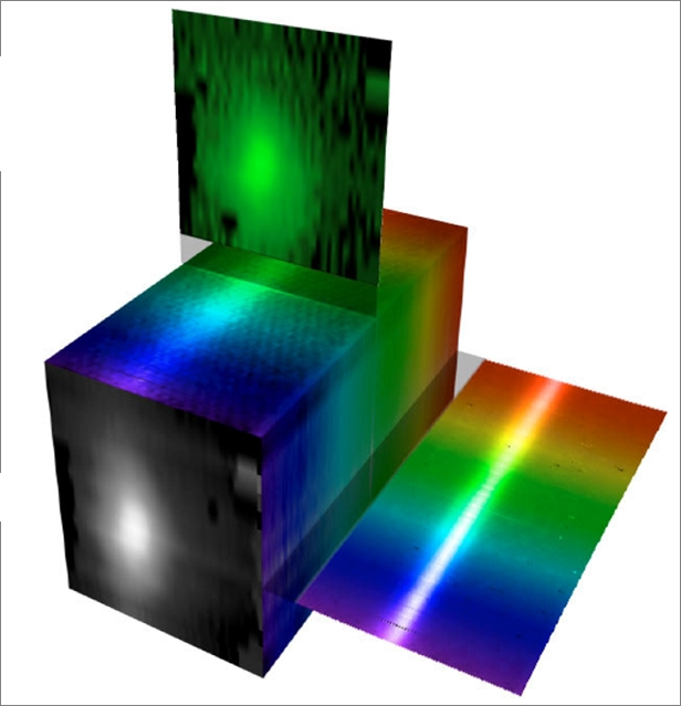 cubevisualization